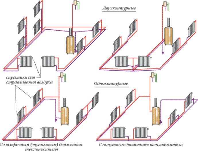 Как выбрать систему отопления в загородном доме