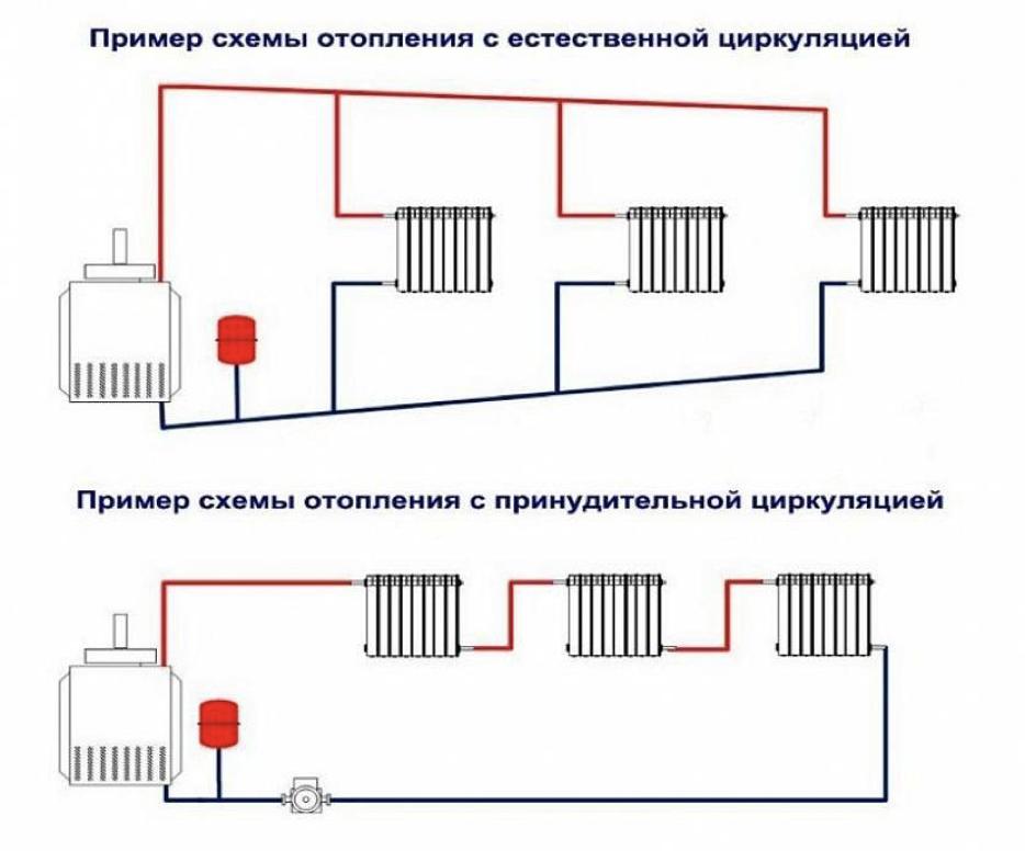 Две схемы отопления дома